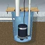 Sump Pump Time Images