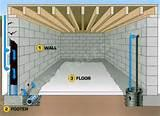 Images of Sump Pumps Drain Water