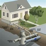 Where Should Water From Sump Pump Go Photos